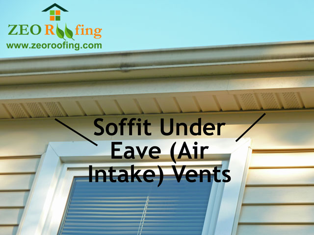 Vent Roof Without Eaves Roof Soffit Under Eave Air